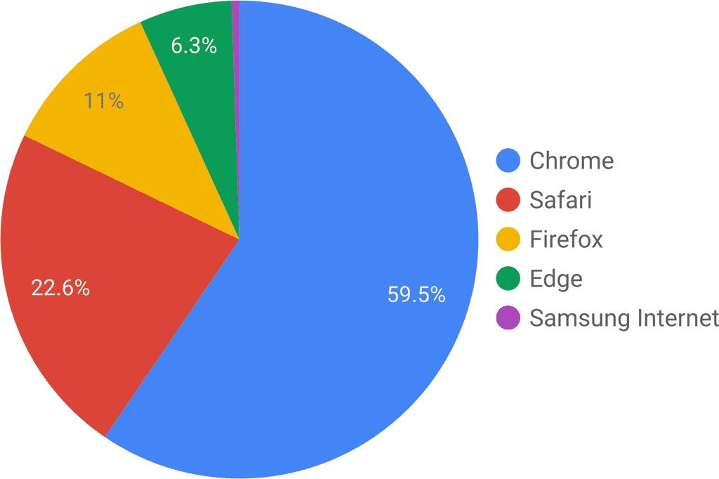 broker_web_browsers